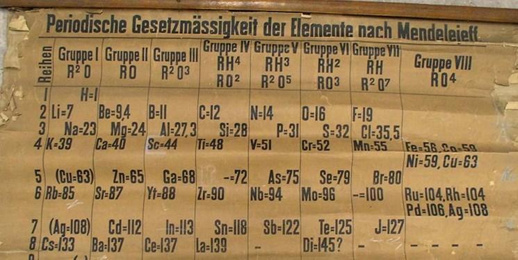 بزرگ ترین جدول تناوبی کشور رونمایی شد